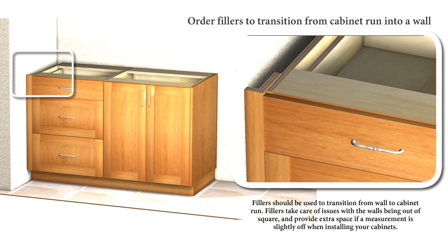 How To Install Cabinet Filler Strip Homedesignview Co