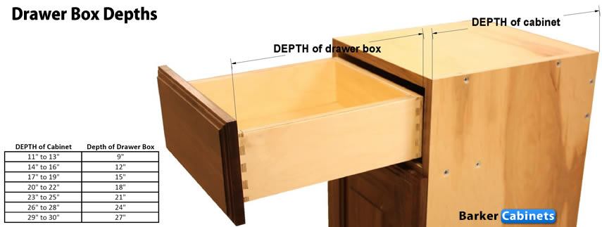 drawer box depths