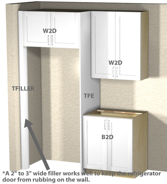 Standard Refrigerator Enclosure Tutorial