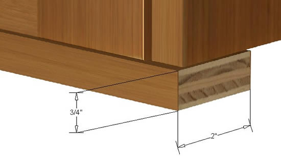 Simple Square Edge Flat Molding