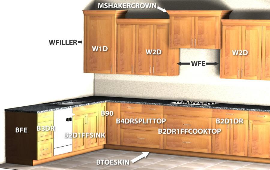 Advanced kitchen layout for Barker kitchen cabinets