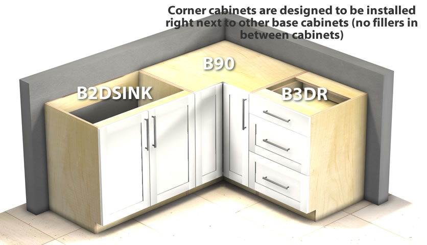 Kitchen Corner Base Cabinets