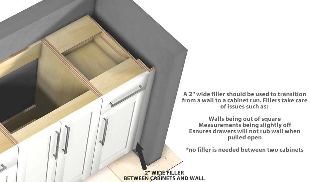 Kitchen Base Cabinet Fillers