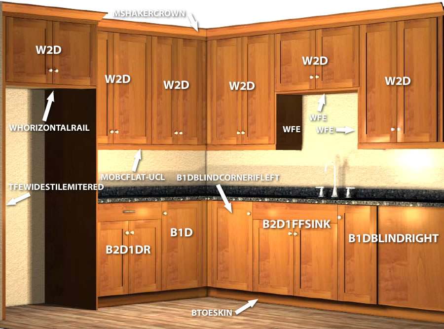 how to lay out kitchen cabinets how to install a