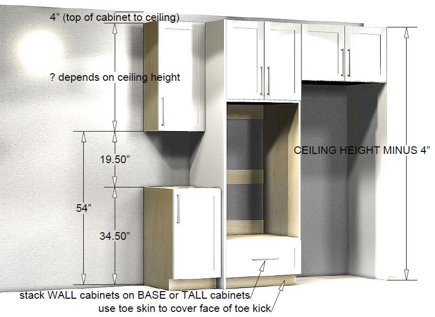 Kitchen Cabinet Design Tutorials, Kitchen Wall Cabinet Installation Height
