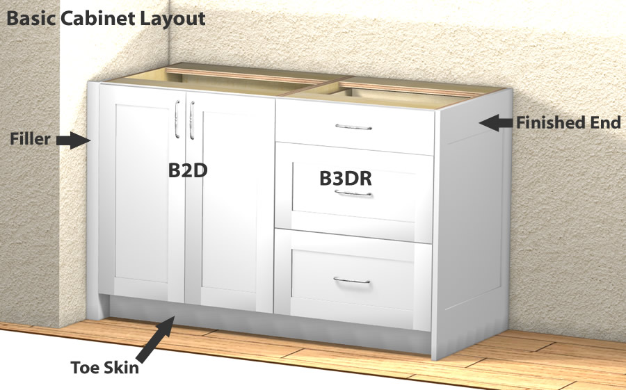 cabinet skins for kitchen cabinets rta base cabinets 13047
