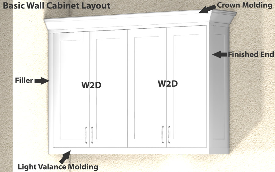 bathroom lowes home wall in cabinet x com cabinets w at elegant storage shop fashions neal h pl